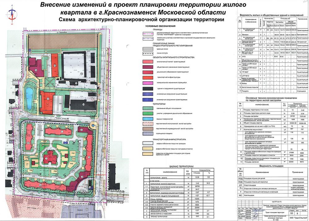 Генплан жилого комплекса «